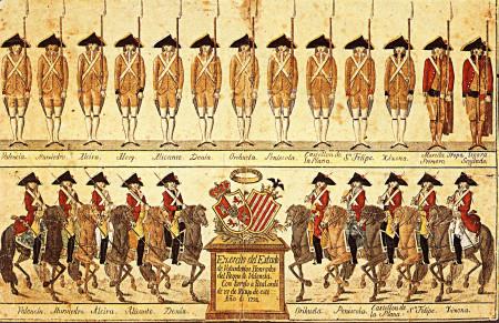 Tres siglos de vida militar en la provincia de Castellón